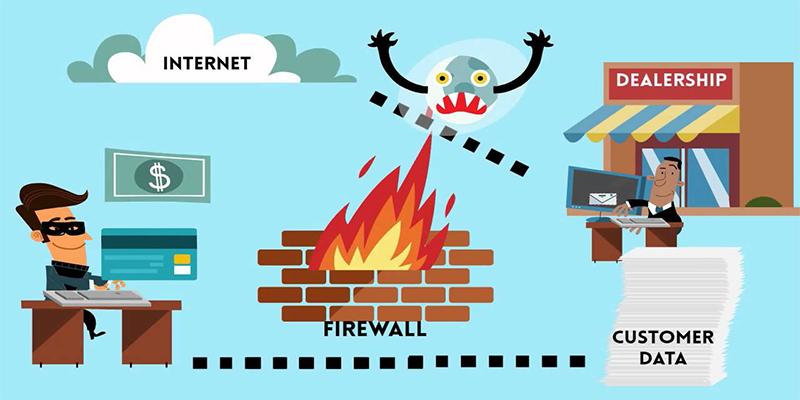 Cách thức tường lửa firewall hoạt động