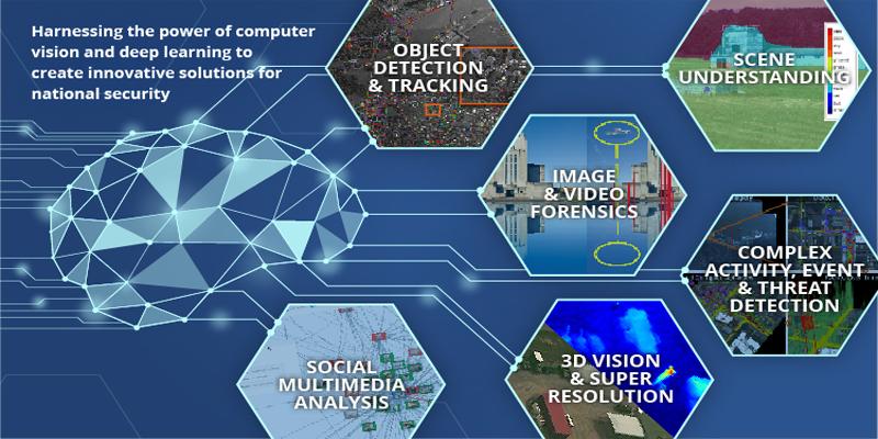 ứng dụng của thị giác máy tính