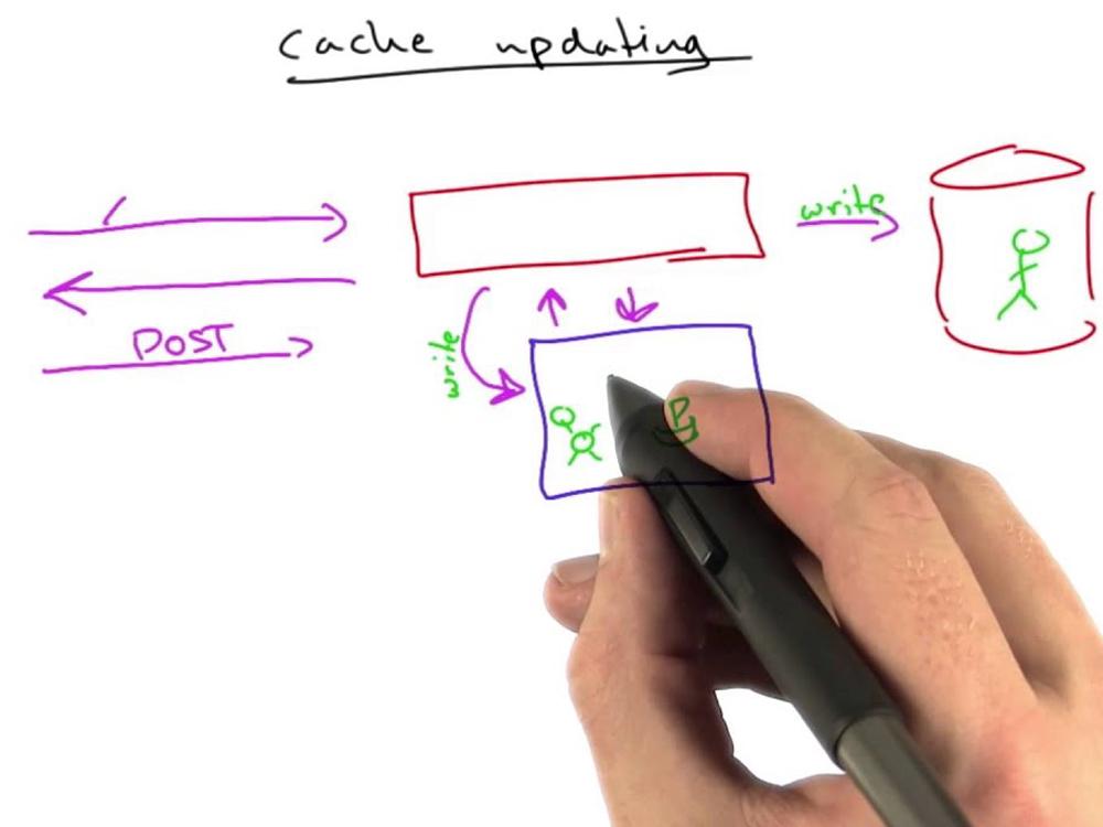 Giới thiệu về Web Cache