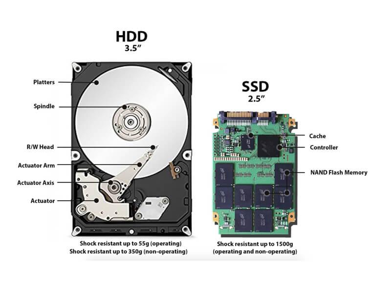 Lưu ý khi sử dụng ổ cứng ssd