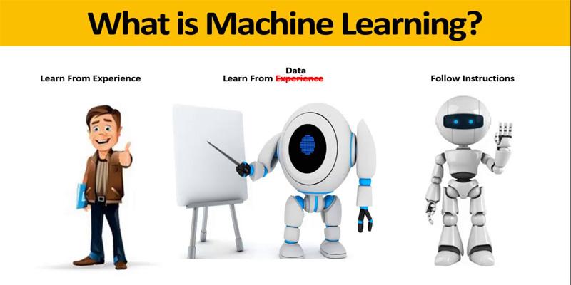 Machine learning là gì