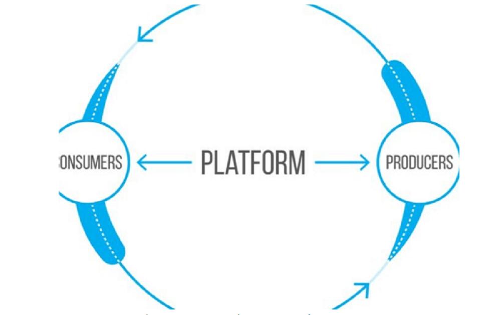 Nền tản Platform yêu cầu có máy chủ để lưu trữ thông tin