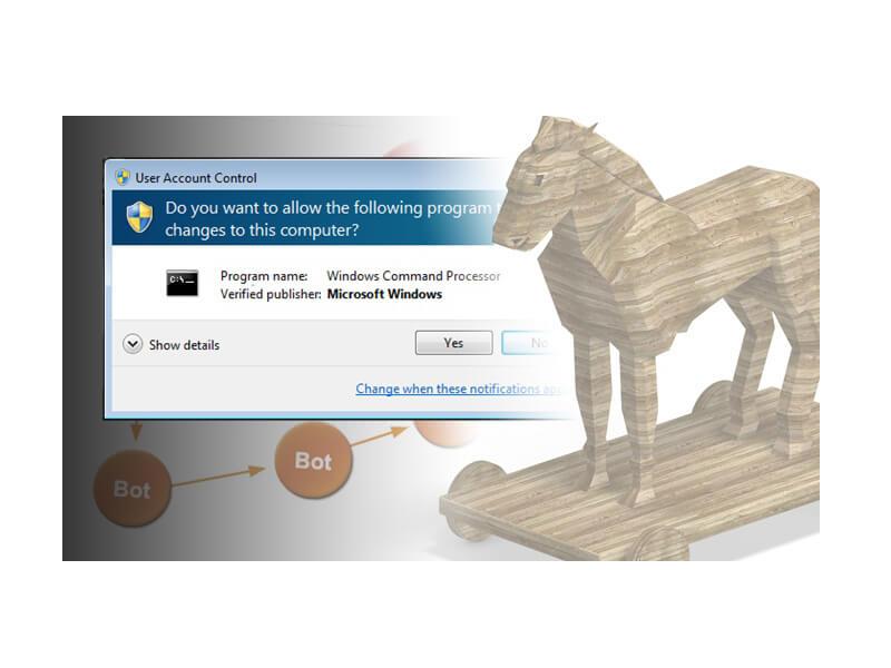 Cách ngăn chặn Virus Trojan khi sử dụng máy tính