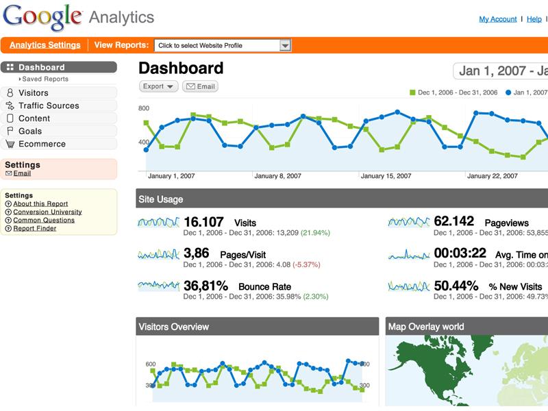 Ứng dụng Google Analytics cho người dùng