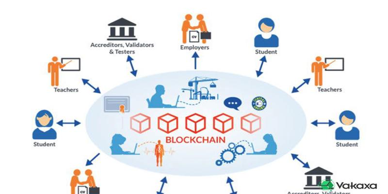 Ứng dụng của blockchain trong đời sống