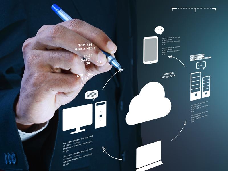 ưu điểm của mô hình điện toán đám mây
