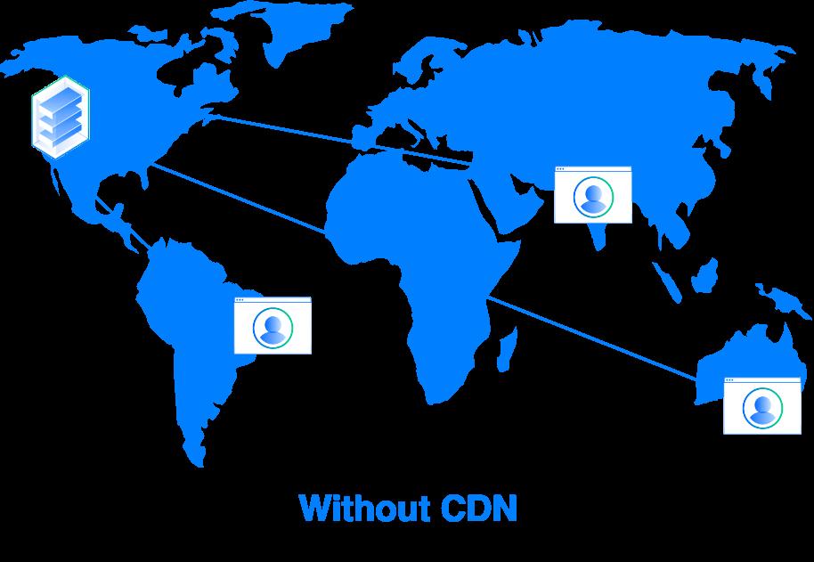 Địa chỉ cung cấp CDN tại Việt Nam